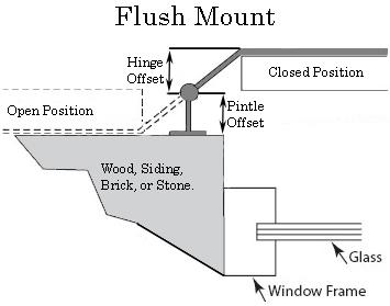 Flush Mount Installation for Shutter Hardware