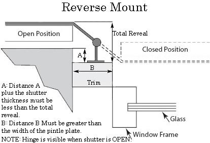 Reverse Mount Shutter Hardware Installation