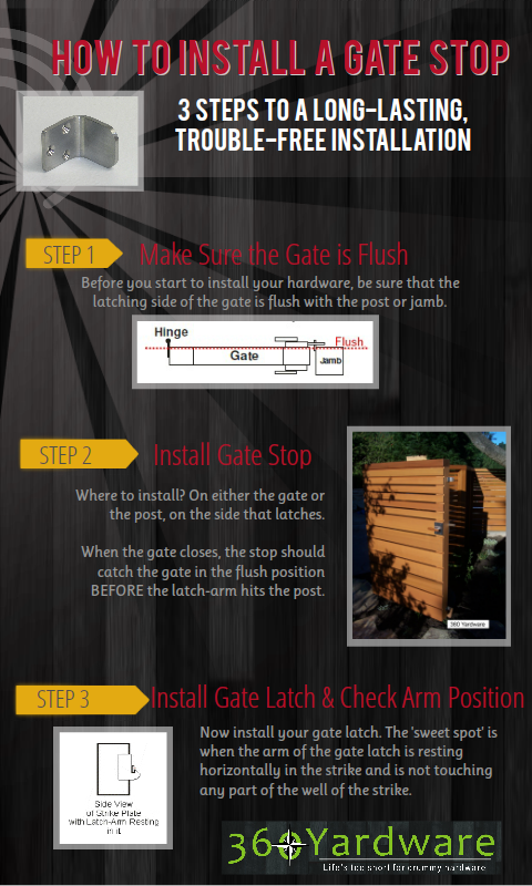 How to install a gate stop on a wood gate by 360 Yardware